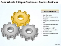 5 Stages Continuous Process Business Ppt How To Construct Plan PowerPoint Slides