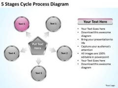 5 Stages Cycle Process Diagram Business Plan Samples PowerPoint Slides