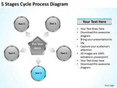 5 Stages Cycle Process Diagram Business Planning PowerPoint Templates
