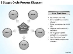 5 Stages Cycle Process Diagram Non Profit Business Plan PowerPoint Templates