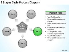 5 Stages Cycle Process Diagram Personal Training Business Plan PowerPoint Templates