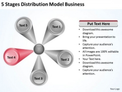 5 Stages Distribution Model Business Plan PowerPoint Slides