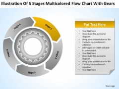 5 Stages Flow Chart With Gears Business Plan How To Write PowerPoint Templates