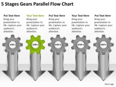 5 Stages Gears Parallel Flow Chart Basic Business Plan Template PowerPoint Templates