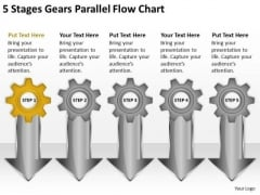 5 Stages Gears Parallel Flow Chart Create Business Plan PowerPoint Slides