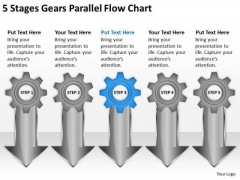 5 Stages Gears Parallel Flow Chart Market Plan Example PowerPoint Templates
