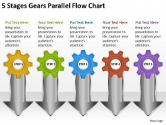 5 Stages Gears Parallel Flow Chart Pimport Export Business Plan PowerPoint Slides