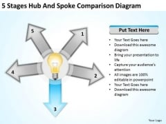 5 Stages Hub And Spoke Comparison Diagram Business Plan For Bar PowerPoint Templates