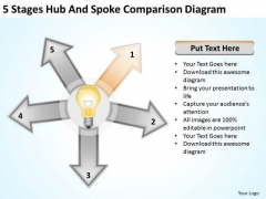 5 Stages Hub And Spoke Comparison Diagram Help With Business Plan PowerPoint Templates