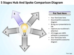 5 Stages Hub And Spoke Comparison Diagram Ppt Format Business Plan PowerPoint Templates