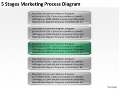 5 Stages Marketing Process Diagram Sales Business Plan PowerPoint Templates