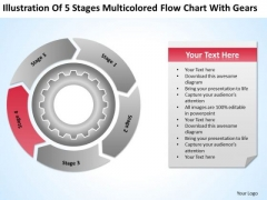 5 Stages Multicolored Flow Chart With Gears Laundromat Business Plan PowerPoint Slides