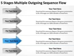 5 Stages Multiple Outgoing Sequence Flow Franchise Business Plan Sample PowerPoint Slides