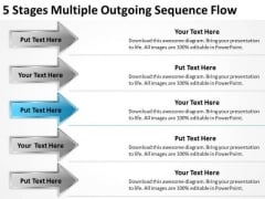 5 Stages Multiple Outgoing Sequence Flow One Page Business Plan PowerPoint Templates