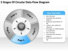 5 Stages Of Circular Data Flow Diagram Business Plans PowerPoint Slides