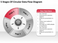 5 Stages Of Circular Data Flow Diagram Ppt Business Plan Guidelines PowerPoint Templates