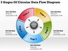 5 Stages Of Circular Data Flow Diagram Simple Business Plan PowerPoint Slides