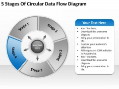 5 Stages Of Circular Data Flow Diagram Steps To Writing Business Plan PowerPoint Templates