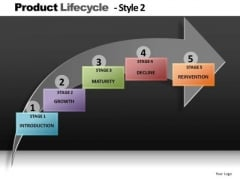 5 Stages Project Timelines PowerPoint Slides Editable And Editable Ppt Templates