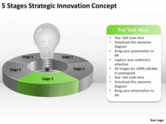 5 Stages Strategic Innovation Concept Business Plan For PowerPoint Templates