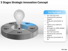 5 Stages Strategic Innovation Concept Business Plan Template PowerPoint Slides
