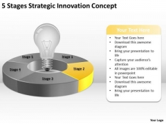 5 Stages Strategic Innovation Concept How Do Start Business Plan PowerPoint Templates