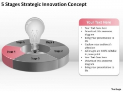 5 Stages Strategic Innovation Concept Making Business Plan PowerPoint Templates