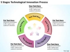5 Stages Technological Innovation Process Business Plan Template Pages PowerPoint Templates