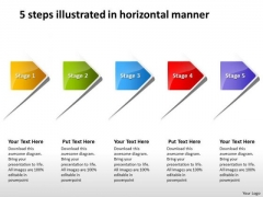 5 Steps Illustrated In Horizontal Manner Customer Flow Chart PowerPoint Templates