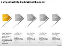 5 Steps Illustrated In Horizontal Manner Open Source Flowchart PowerPoint Slides