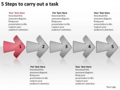 5 Steps To Carry Out Task Business Process Flow Chart Examples PowerPoint Templates