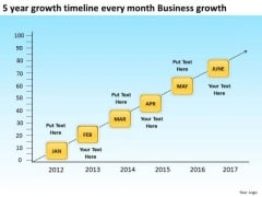 5 Year Growth Timeline Every Month Business Growth PowerPoint Templates Ppt Slides Graphics