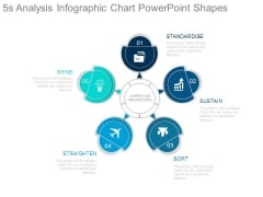 5s Analysis Infographic Chart Powerpoint Shapes