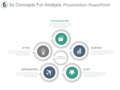 5s Concepts For Analysis Presentation Powerpoint