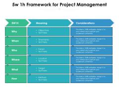 5w 1h Framework For Project Management Ppt PowerPoint Presentation Portfolio Format Ideas PDF