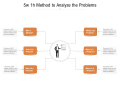5w 1h Method To Analyze The Problems Ppt PowerPoint Presentation Inspiration Outline PDF