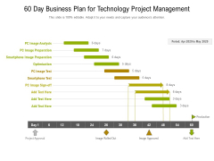 60 Day Business Plan For Technology Project Management Ppt PowerPoint Presentation Gallery Grid PDF