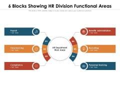 6 Blocks Showing HR Division Functional Areas Ppt PowerPoint Presentation File Slides PDF