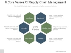 6 Core Values Of Supply Chain Management Ppt PowerPoint Presentation Layout