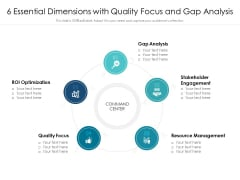 6 Essential Dimensions With Quality Focus And Gap Analysis Ppt PowerPoint Presentation Gallery Clipart PDF