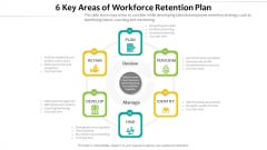6 Key Areas Of Workforce Retention Plan Ppt PowerPoint Presentation Inspiration Examples PDF