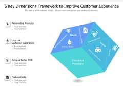 6 Key Dimensions Framework To Improve Customer Experience Ppt PowerPoint Presentation Gallery Visual Aids PDF