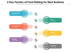 6 Key Factors Of Fund Raising For New Business Ppt PowerPoint Presentation Gallery Images PDF