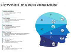 6 Key Purchasing Plan To Improve Business Efficiency Ppt PowerPoint Presentation Gallery Layout PDF