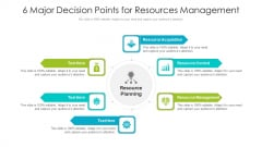 6 Major Decision Points For Resources Management Ppt PowerPoint Presentation Gallery Skills PDF