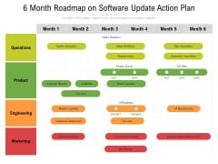 6 Month Roadmap On Software Update Action Plan Designs