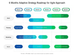 6 Months Adaptive Strategy Roadmap For Agile Approach Demonstration