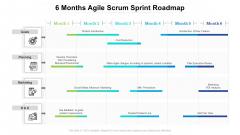 6 Months Agile Scrum Sprint Roadmap Icons