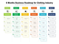 6 Months Business Processing Roadmap For Clothing Industry Introduction