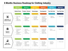 6 Months Business Roadmap For Clothing Industry Rules